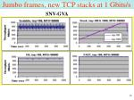 jumbo frames new tcp stacks at 1 gbits s