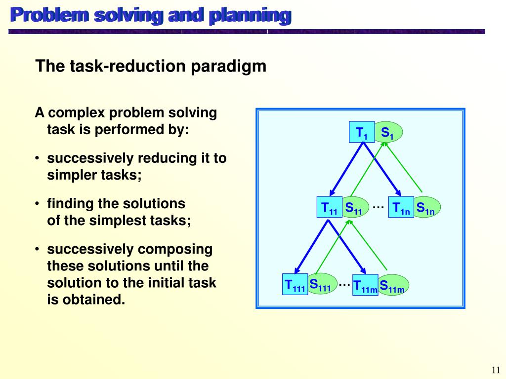 Problem solving and planning