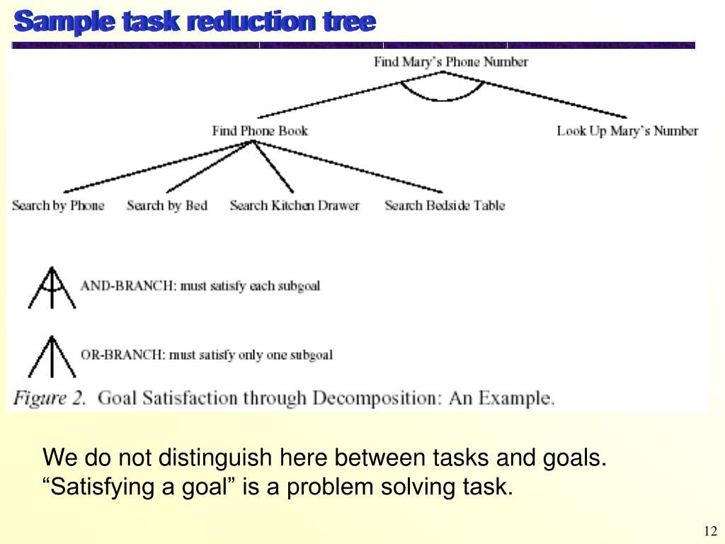 Sample task reduction tree