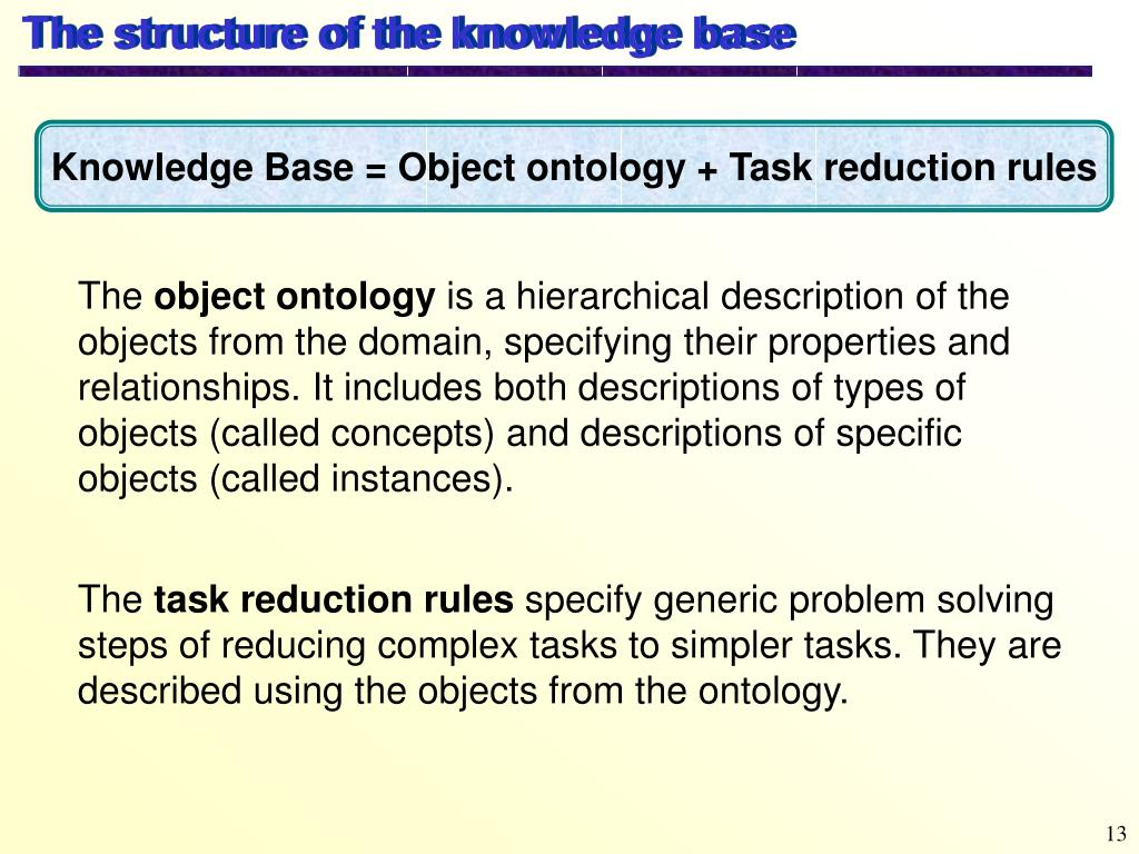 The structure of the knowledge base