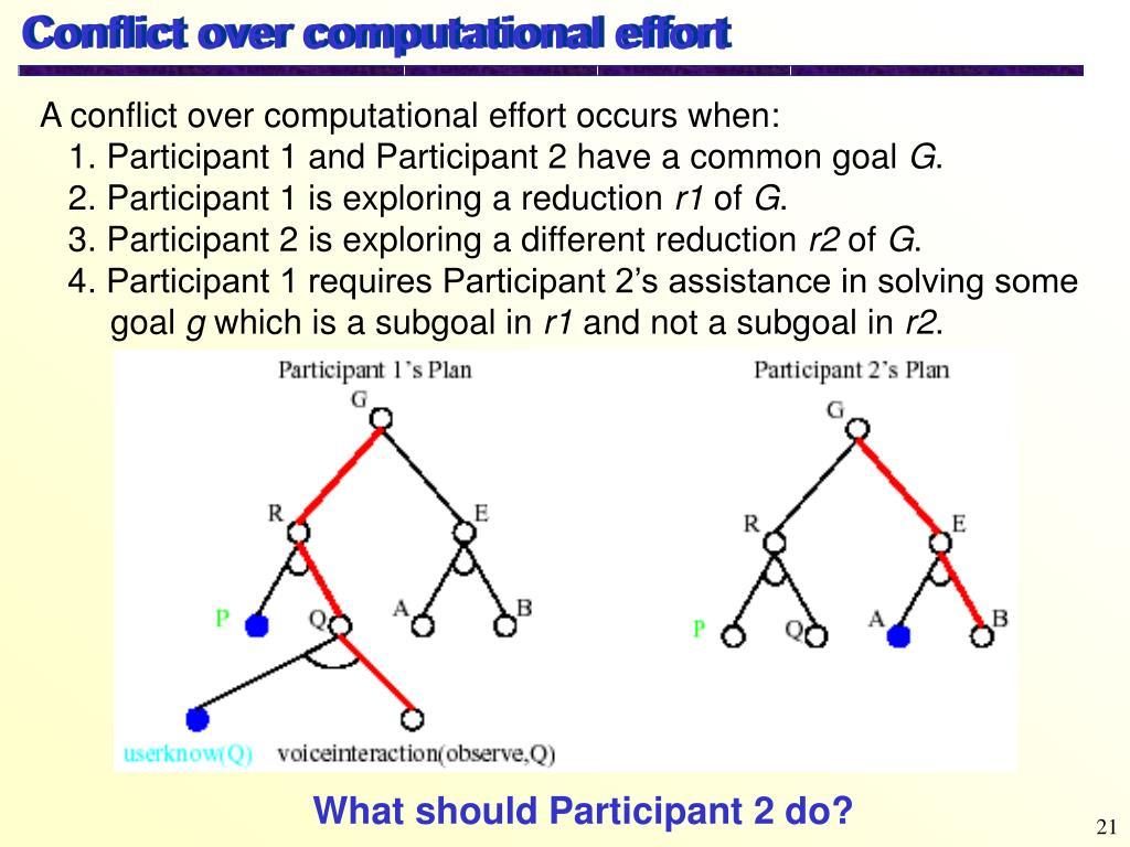 Conflict over computational effort