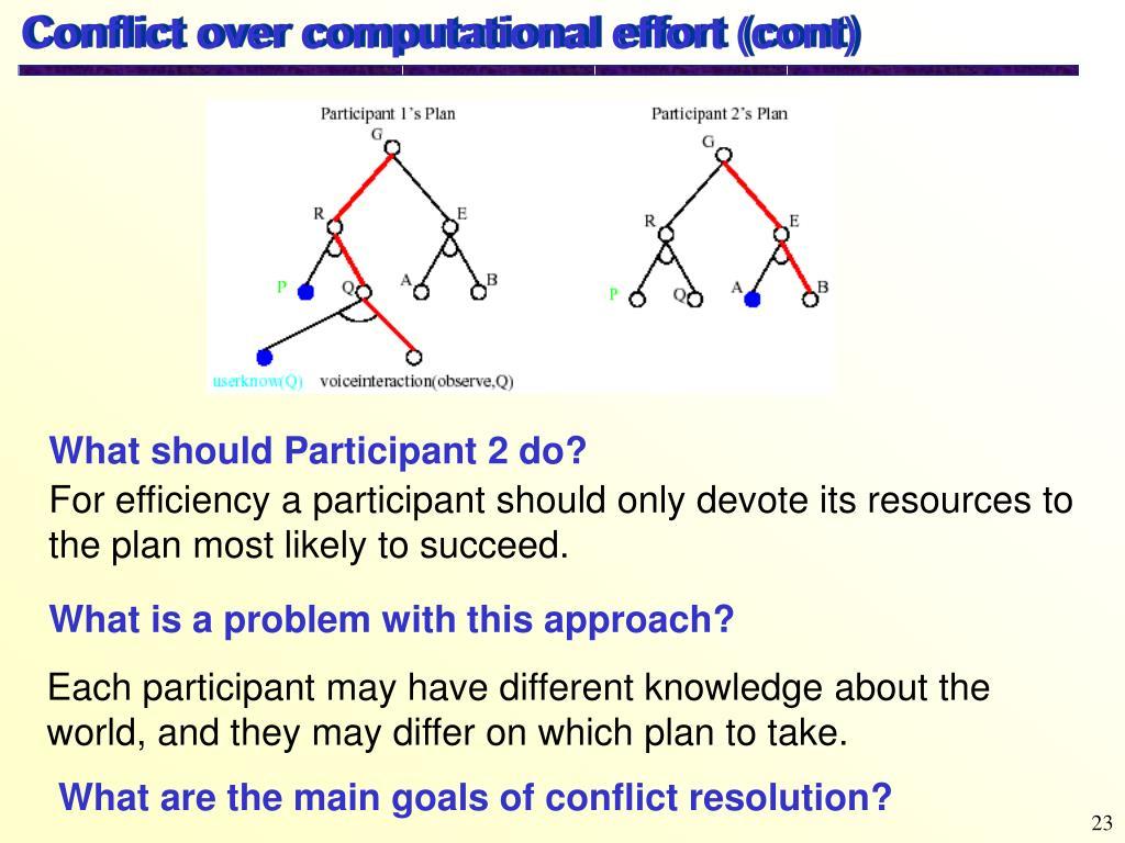 Conflict over computational effort (cont)