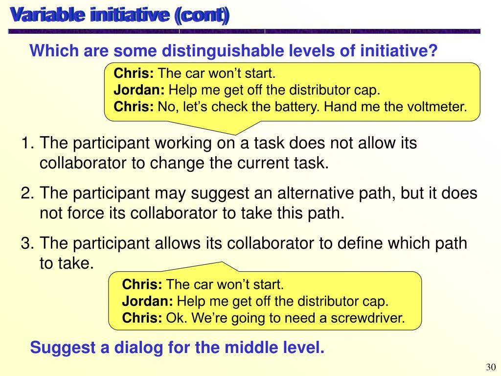 Variable initiative (cont)