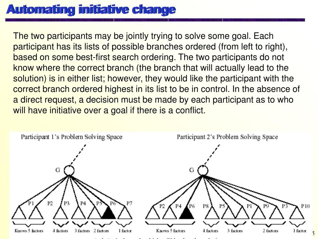 Automating initiative change