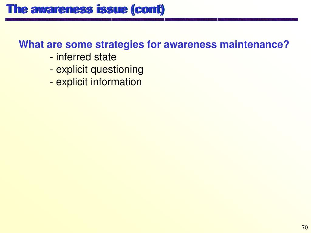 The awareness issue (cont)