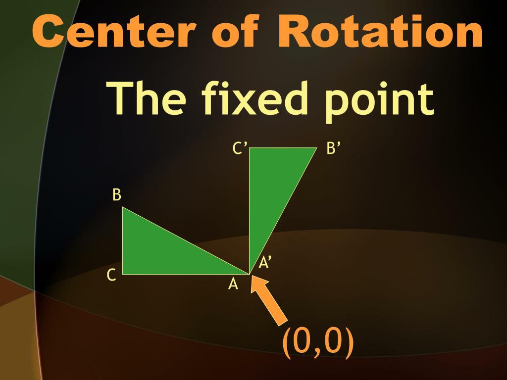 Center of Rotation