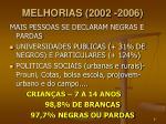 melhorias 2002 2006