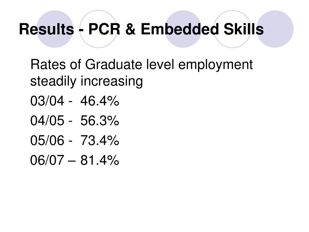 Results - PCR & Embedded Skills