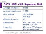 data analysis september 2009
