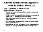 growth enhancement support @ work in africa kenya 2