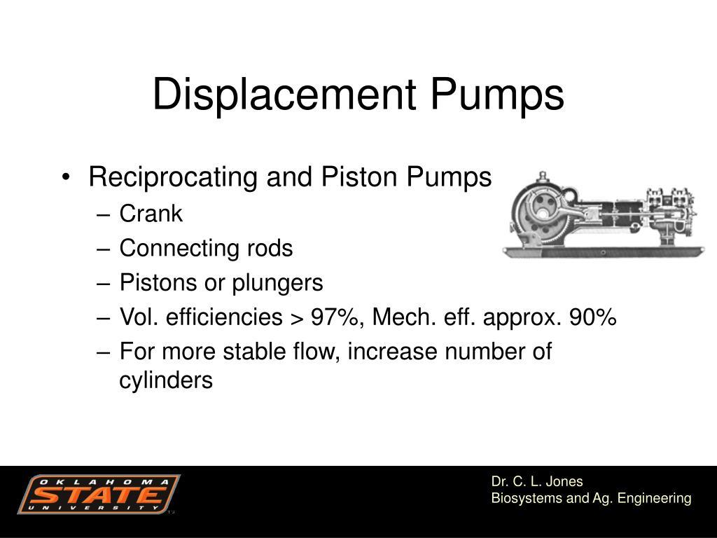 Displacement Pumps