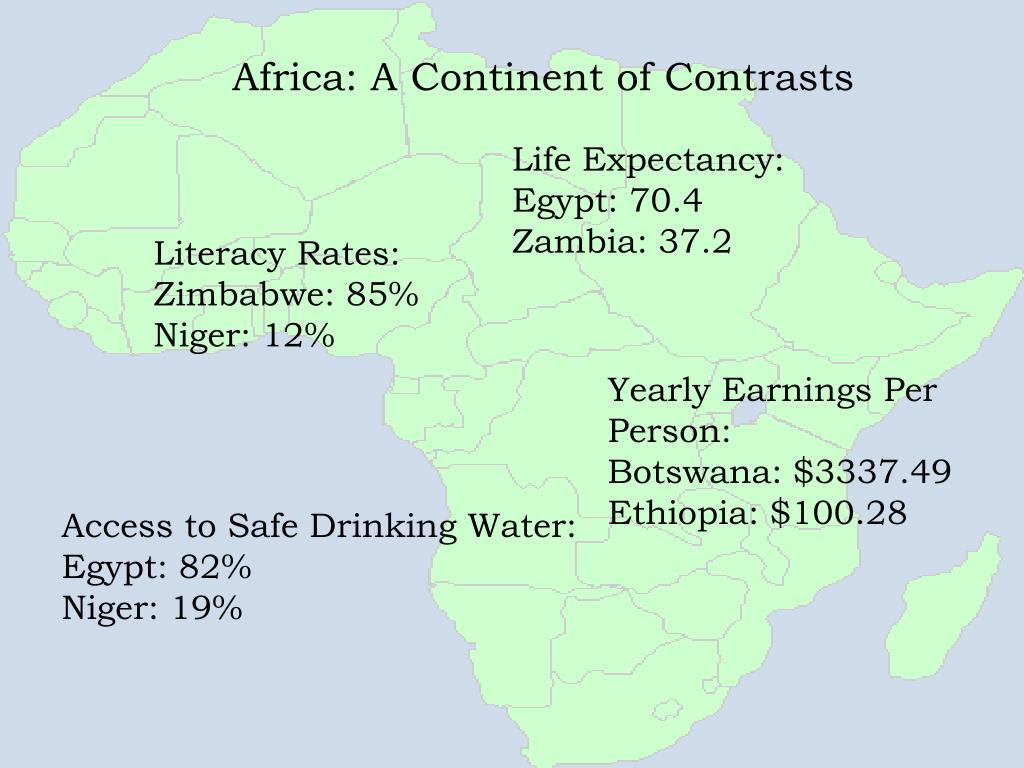Africa: A Continent of Contrasts