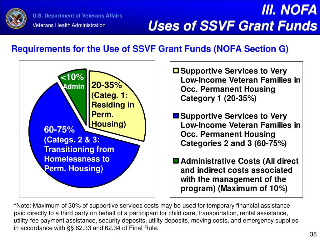 PPT - Supportive Services for Veteran Families (SSVF) Program Grant