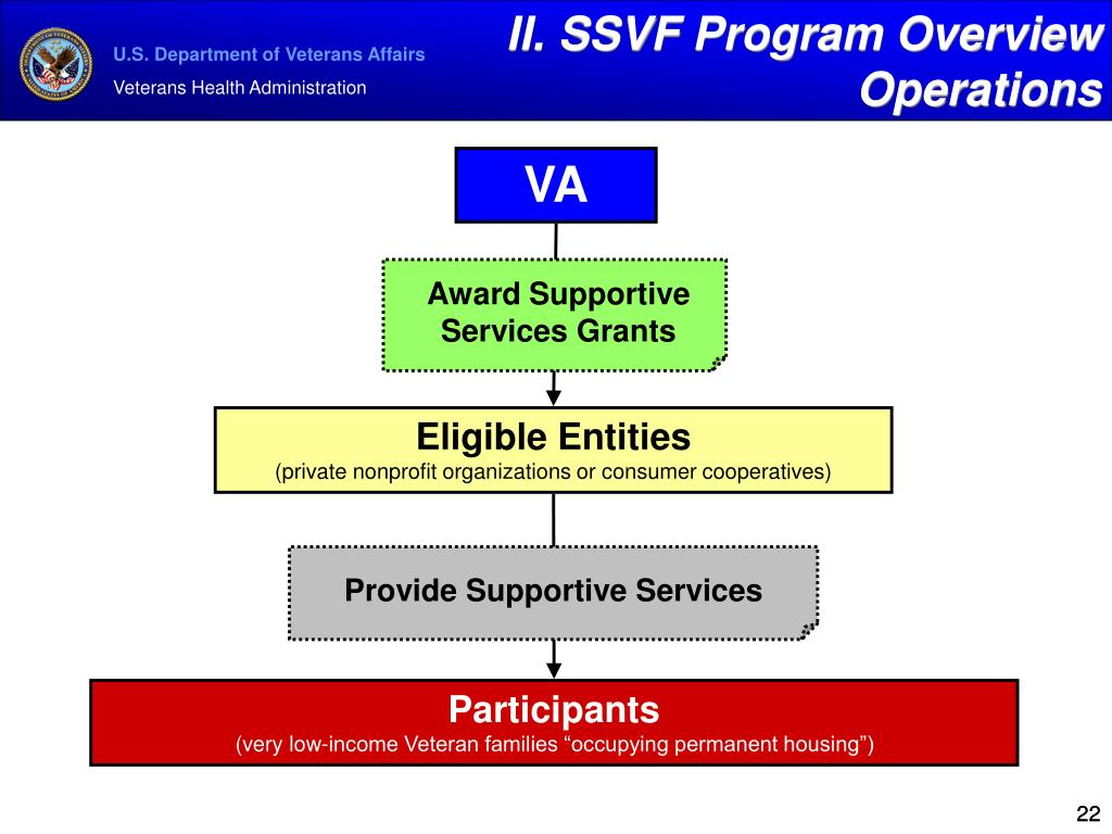 PPT - Supportive Services for Veteran Families (SSVF