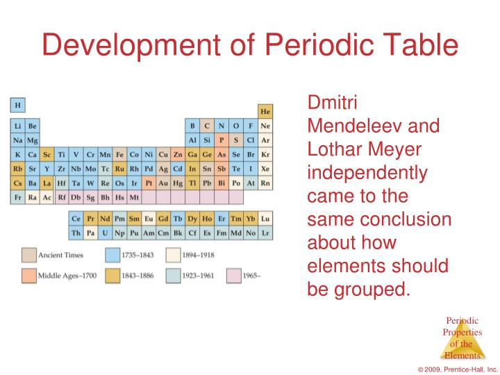 Development of periodic table3