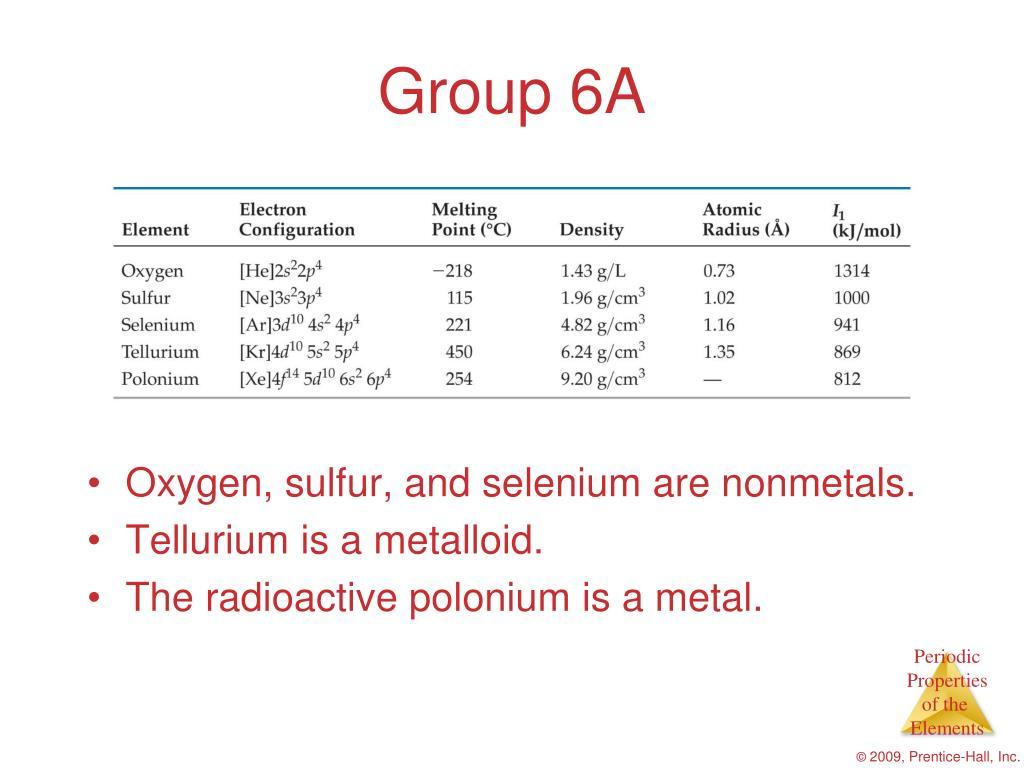 Group 6A