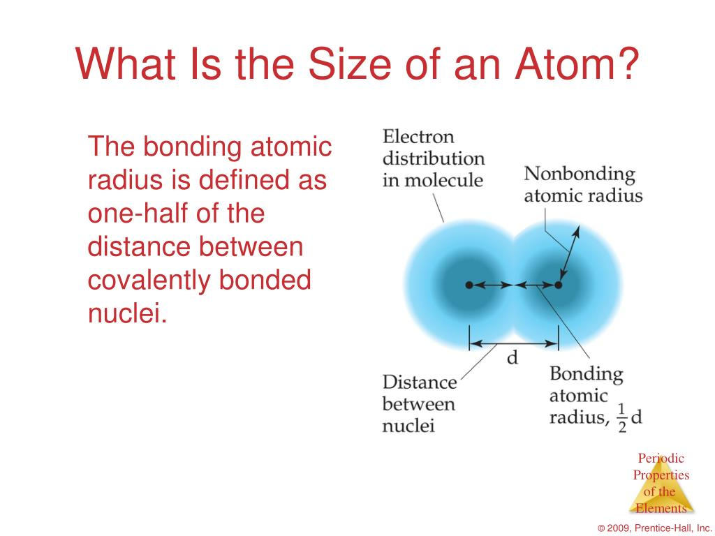What Is the Size of an Atom?
