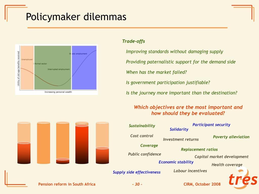 Policymaker dilemmas