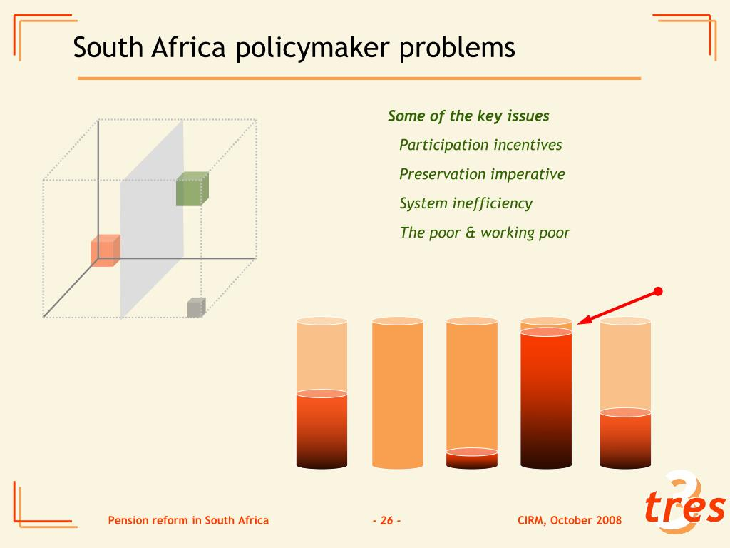 South Africa policymaker problems