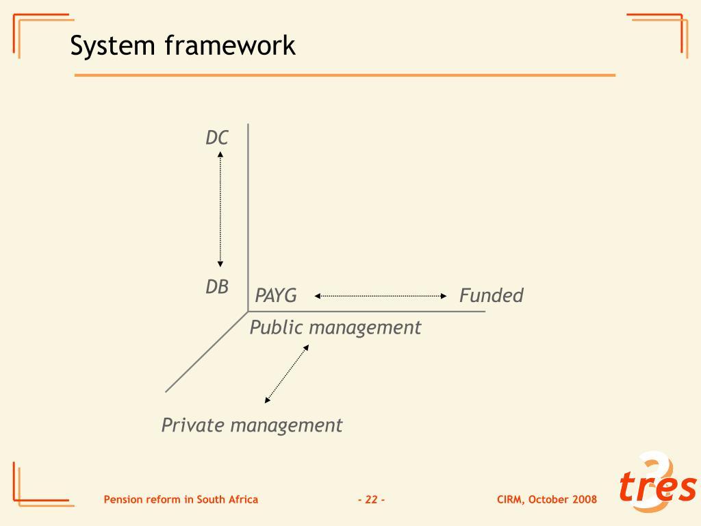 System framework