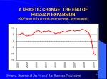 a drastic change the end of russian expansion gdp quarterly growth year on year percentage
