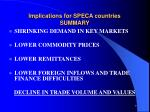 implications for speca countries summary