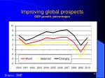 improving global prospects gdp growth percentages