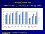 unemployment rates selected oecd january 2008 january 2009