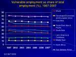 vulnerable employment as share of total employment 1997 2007