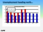 unemployment heading north