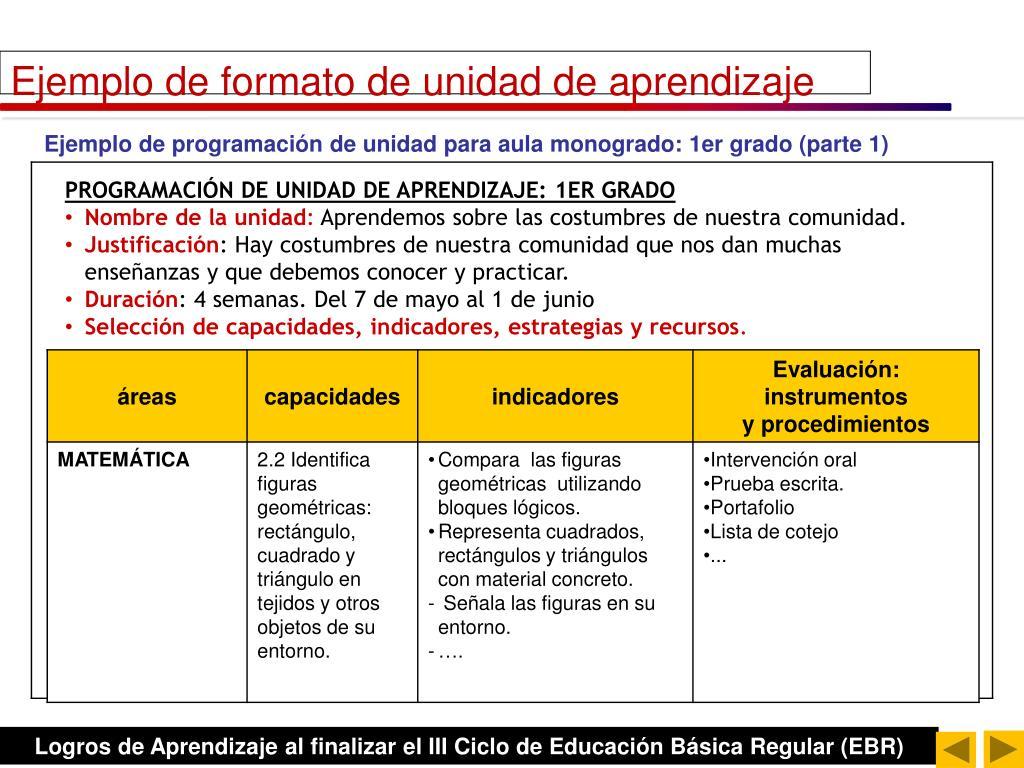 Ejemplo de formato de unidad de aprendizaje