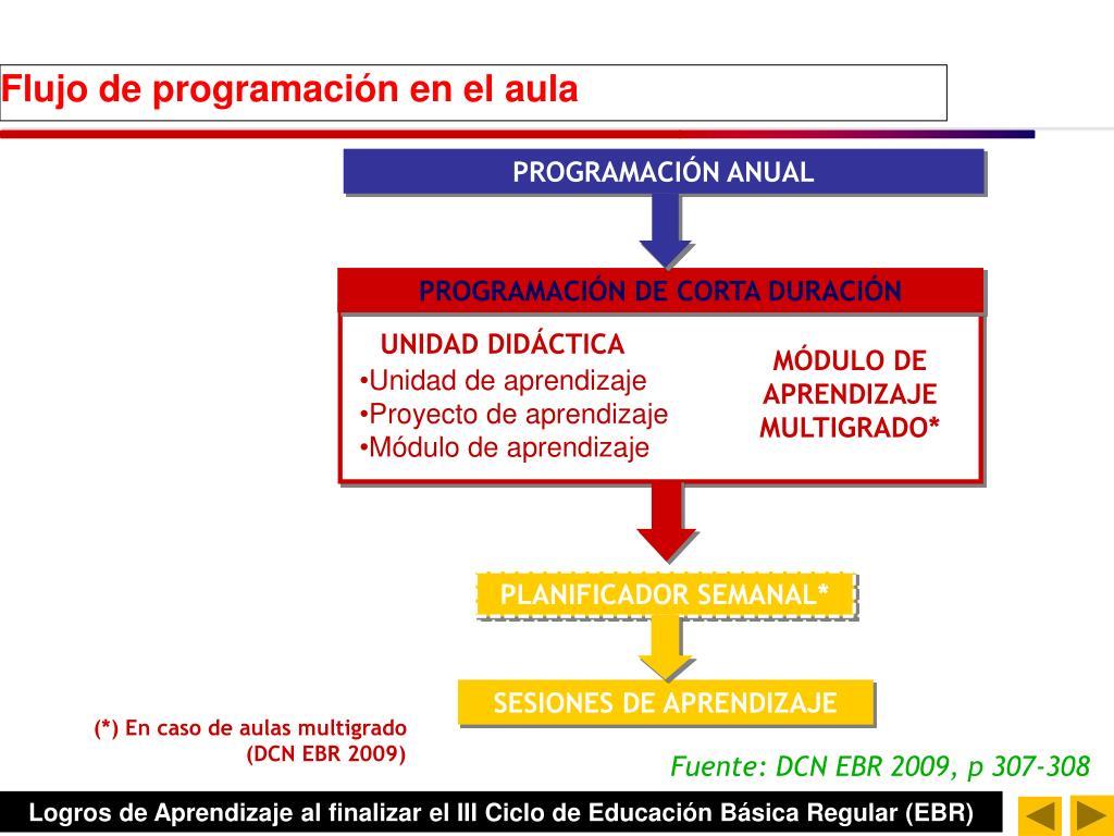 Flujo de programación en el aula