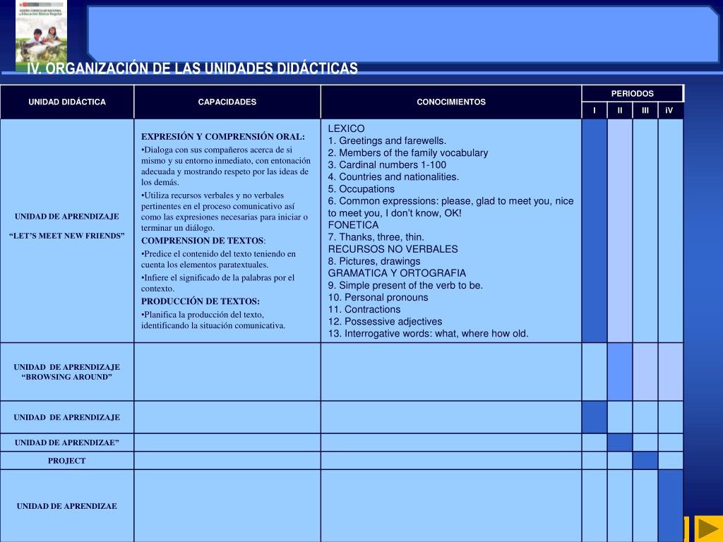 IV. ORGANIZACIÓN DE LAS UNIDADES DIDÁCTICAS