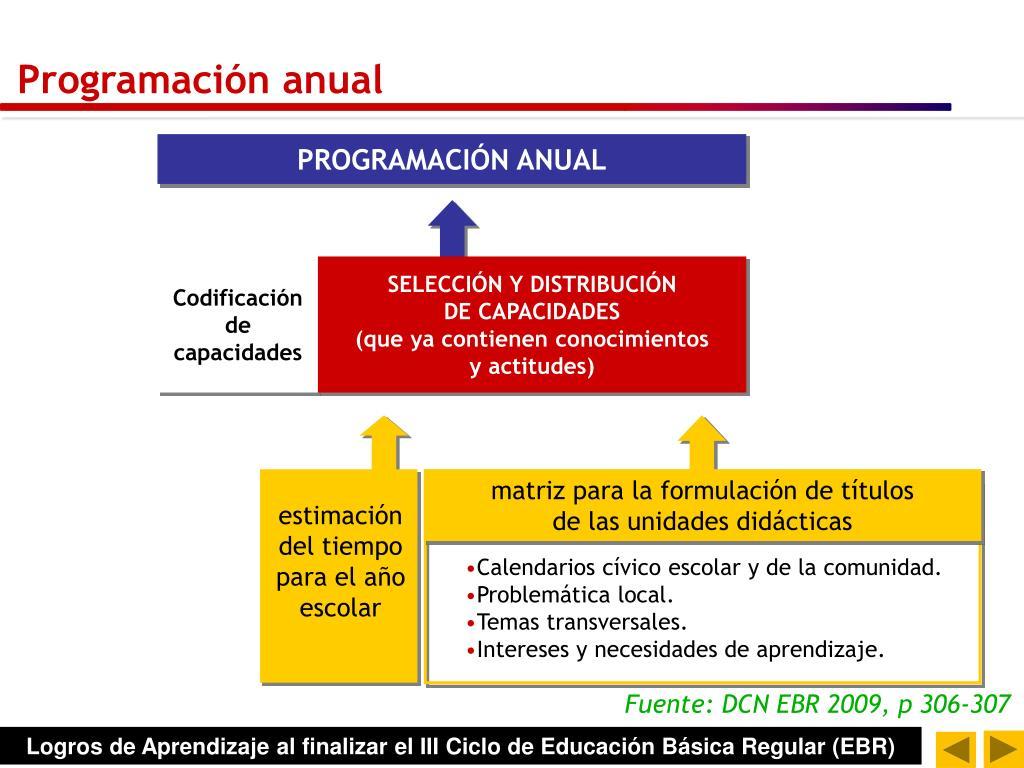 Programación anual