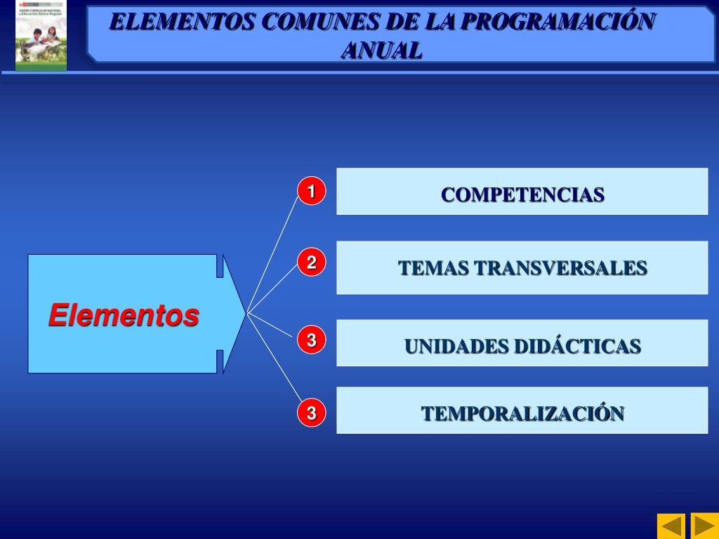 ELEMENTOS COMUNES DE LA PROGRAMACIÓN ANUAL