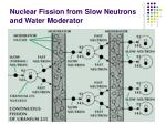 nuclear fission from slow neutrons and water moderator