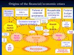 origins of the financial economic crises