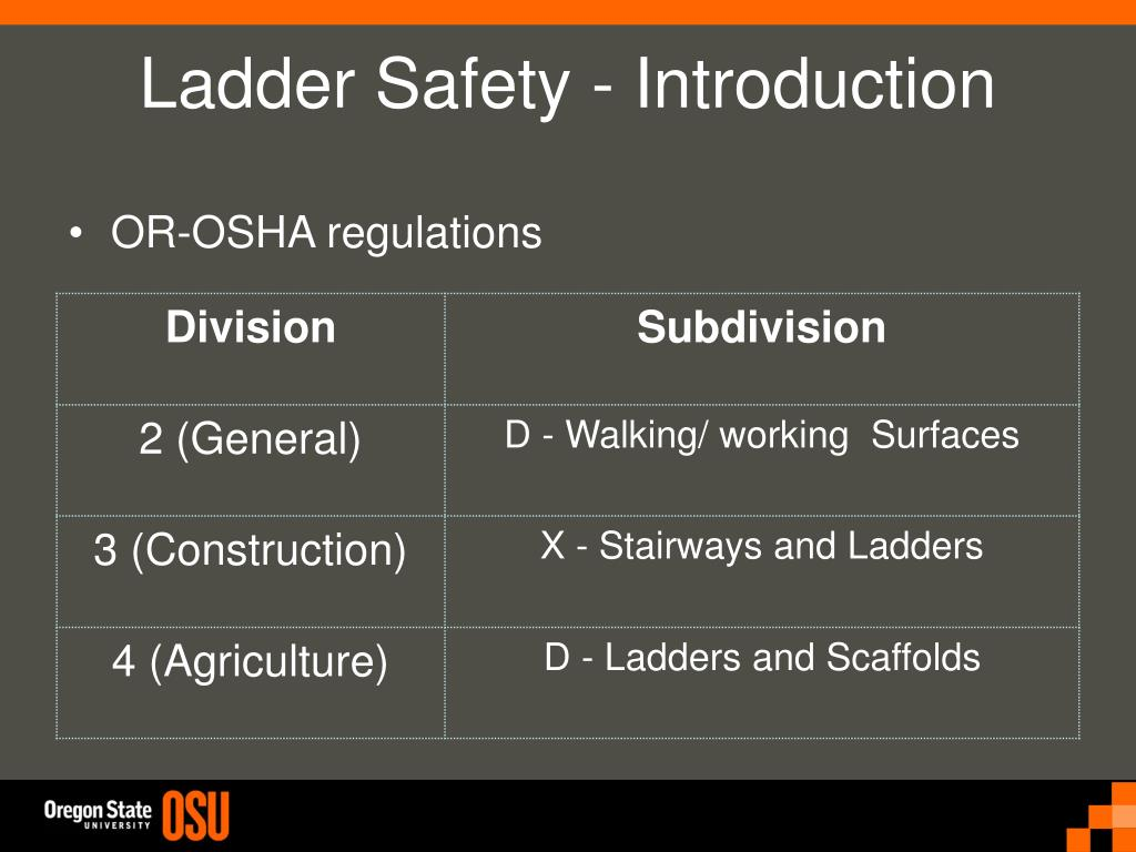 Ladder Safety - Introduction