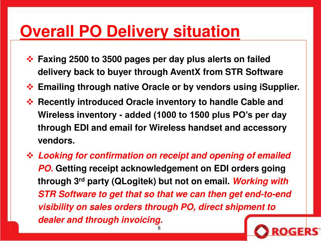 Overall PO Delivery situation