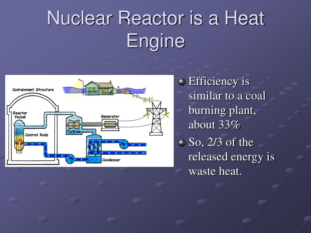 Nuclear Reactor is a Heat Engine