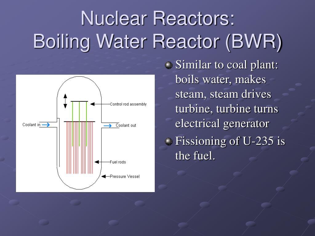 Nuclear Reactors: