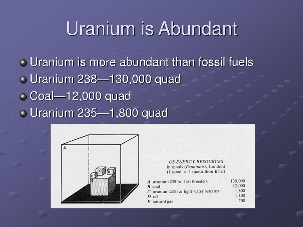 Uranium is Abundant