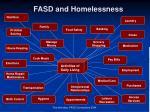 fasd and homelessness