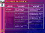 the specific modifications