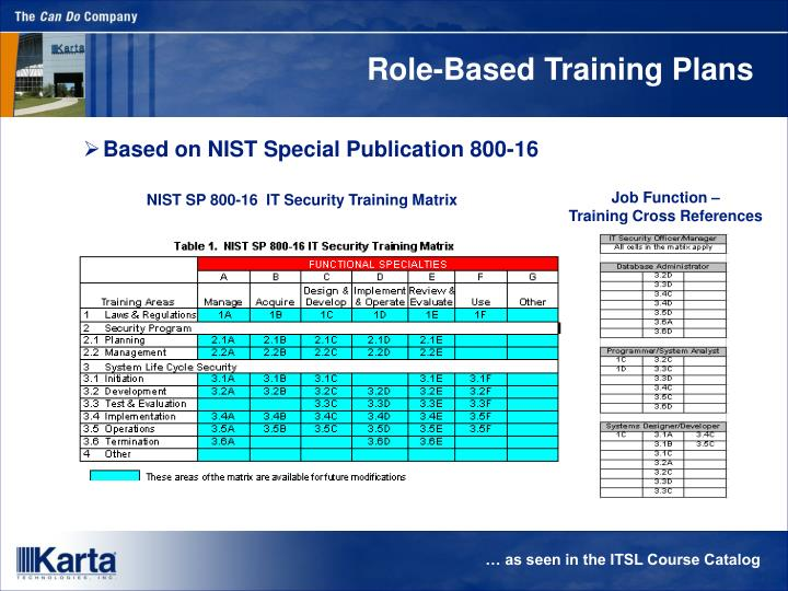 Ppt Meeting Fisma Training Requirements Through Security