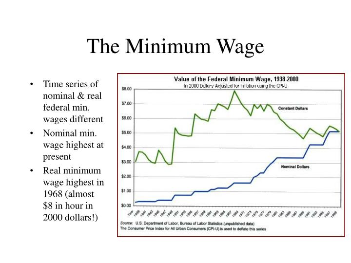 link between higher minimum wage and higher Proponents of a higher minimum wage have argued that real wages with respect to inflation have been stagnant for years some estimate median pay today is only marginally better than it was in the.