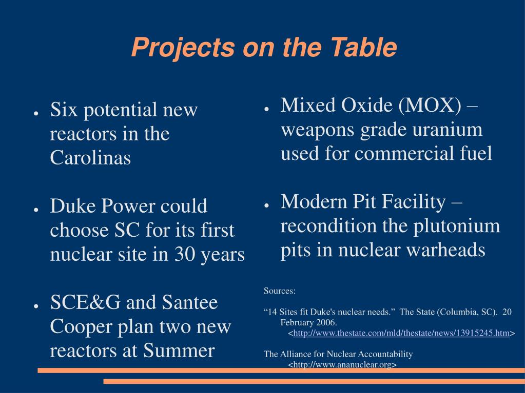 Mixed Oxide (MOX) – weapons grade uranium used for commercial fuel