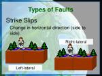 types of faults4