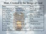 man created in the image of god