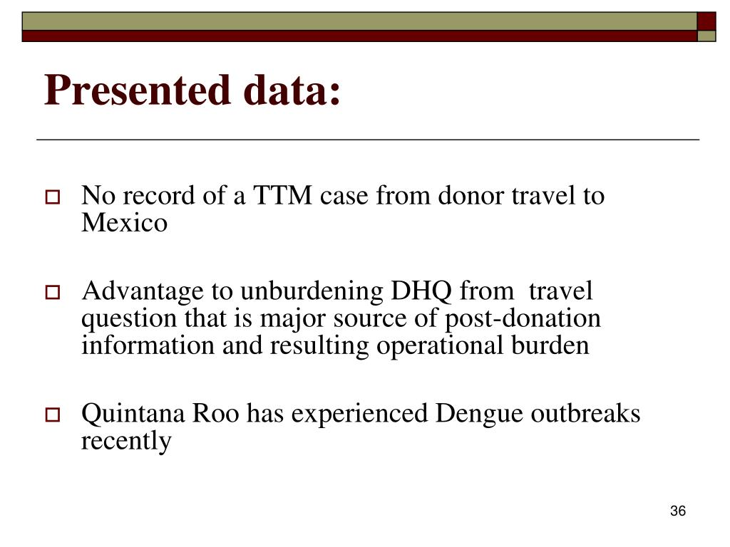 Presented data:
